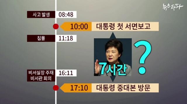 세월호7시간에 대한 이미지 검색결과